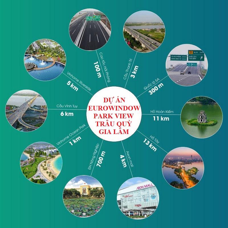 Kết nối Eurowindow park view trâu quỳ gia lâm
