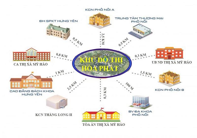 Liên kết vùng khu đô thị Hòa Phát - Phố Nối - Hưng Yên