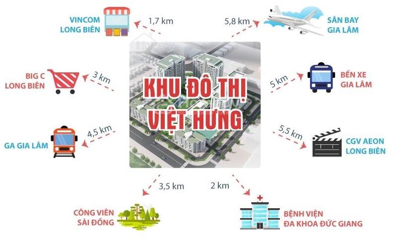 Kết nối giao thông quanh dự án Nhà phố - liền kề Nguyễn Cao Luyện