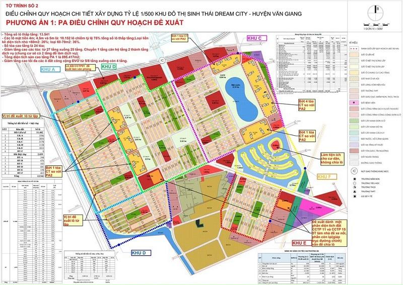 6 Phân khu chính tại vinhomes dream city văn giang - hưng yên