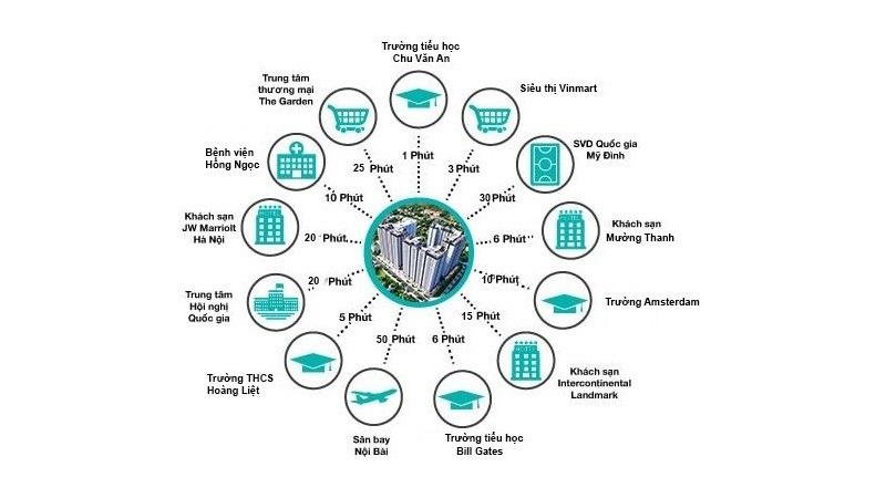 Kết nối giao thông chung cư The Lavita Linh Đàm