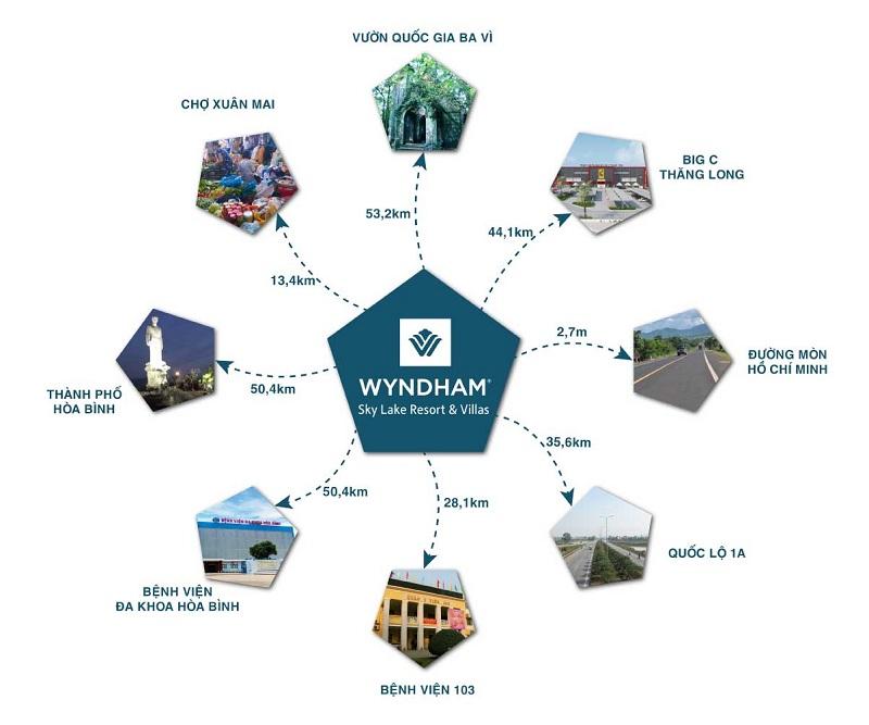Kết nối dự án Wyndham Sky Lake Resort Chương Mỹ