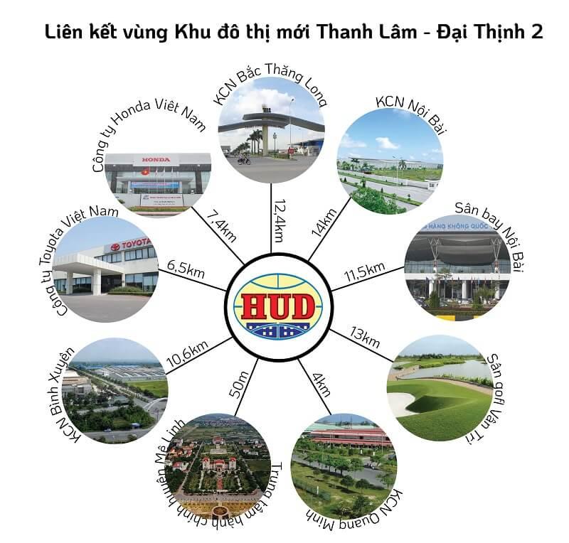 Kết nối giao thông của khu đô thị mới Hud - Mê Linh - Ha Noi