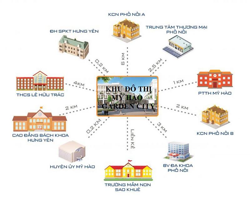 Kết nối giao thông Khu đô thị Mỹ Hào Garden City Hưng Yên