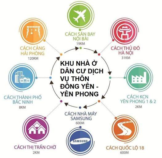 Kết nối giao thương khu đấu giá Đông Yên - Bắc Ninh