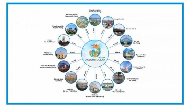 Kết nối giao thông dự án khu du lịch quốc tế Đồi Rồng