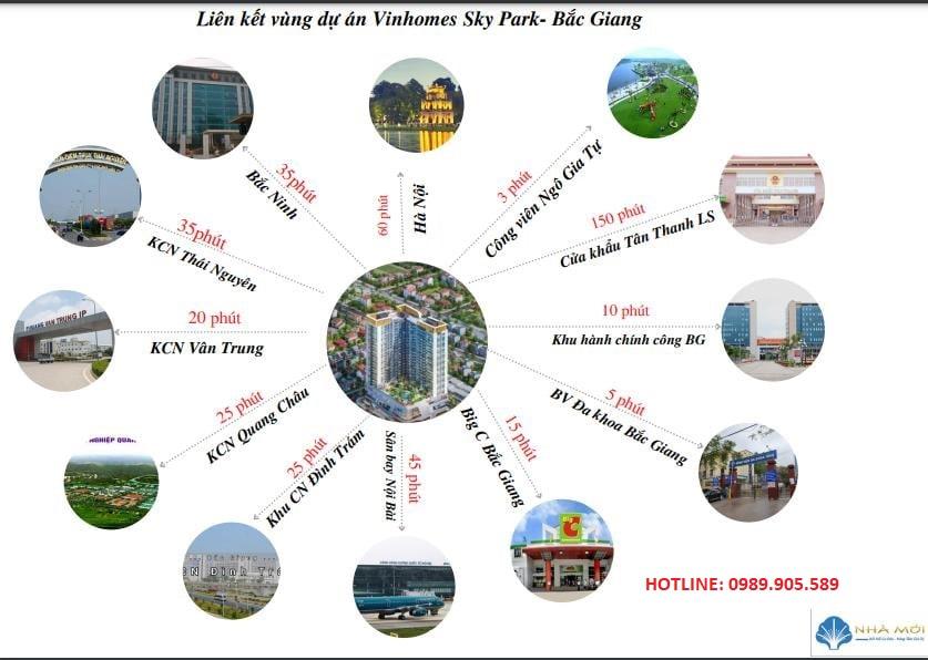 Liên kết vùng của dự án Vinhomes Bắc Giang