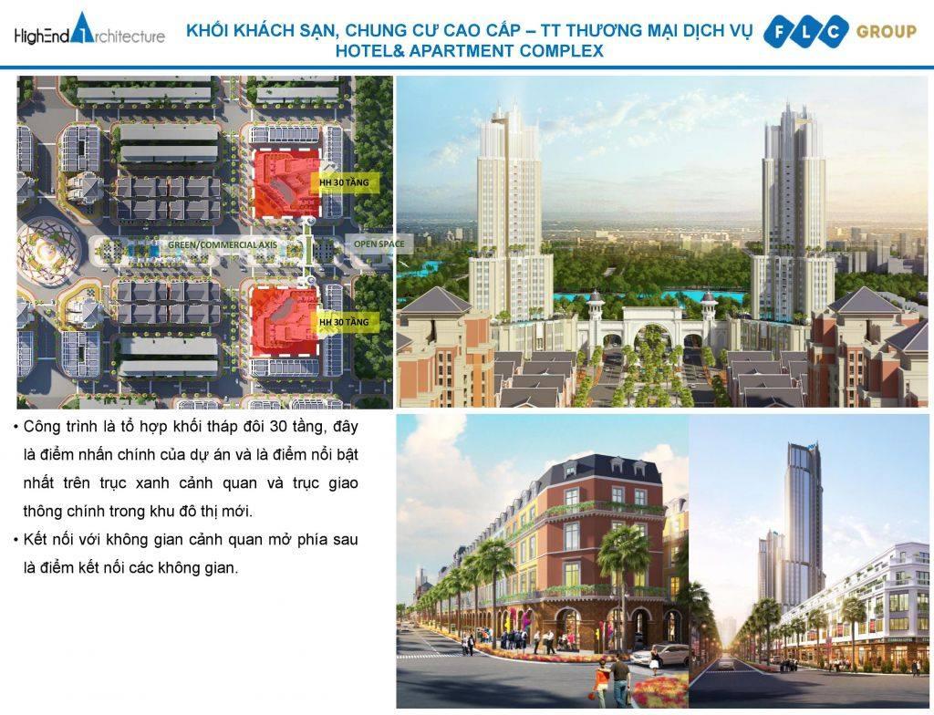 Phối cảnh dự án FLC Bắc Giang