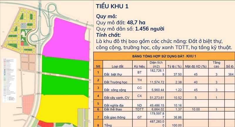 Tiểu khu 1 Khu đô thị Kim Đô Bắc Ninh