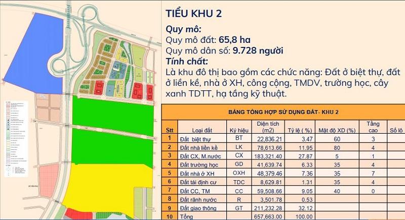 Tiểu khu 2 Khu đô thị Kim Đô Bắc Ninh