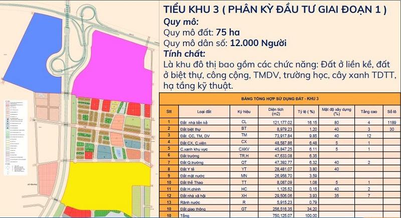 Tiểu khu 3 Khu đô thị Kim Đô Bắc Ninh