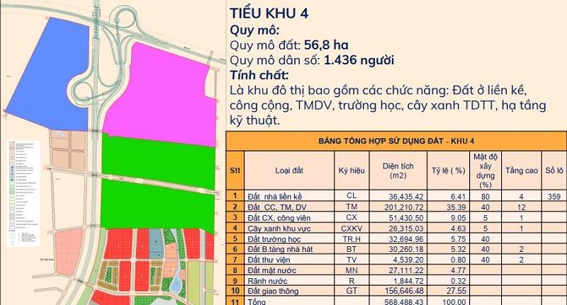 Tiểu khu 4 Khu đô thị Kim Đô Bắc Ninh