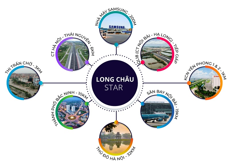 Kết nối giao thông Khu nhà ở Long Châu - Mẫn Xá - Yên Phong - Bắc Ninh